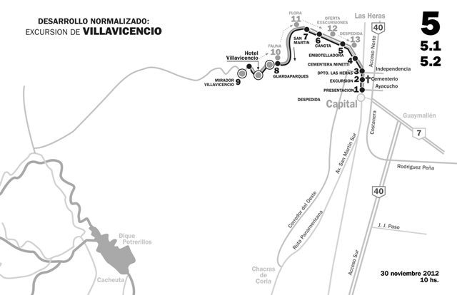 Villavicencio - Mapa Excursion